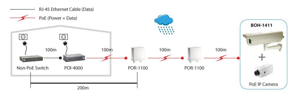 Compare all ip cameras for indoor use